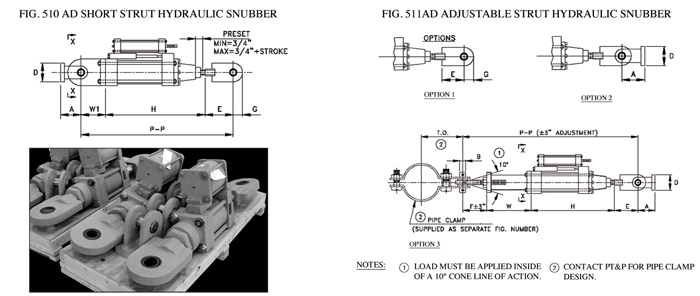 Fig 510AD and 511AD Snubber