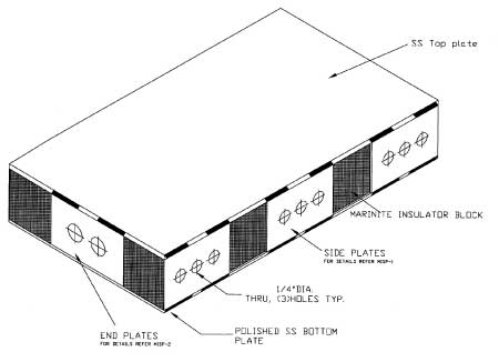 Diagram of a marinite slide plate