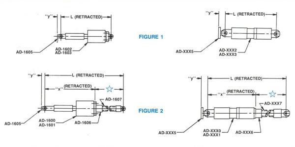 DynA/Damp: Models AD-1600, AD-1600L, AD-5500, AD-5500L