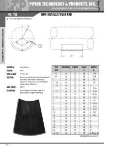 Fig182 wearpad