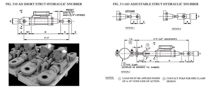 Fig. 510AD – Hydraulic Snubber