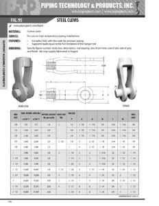 Fig95 steelclevis
