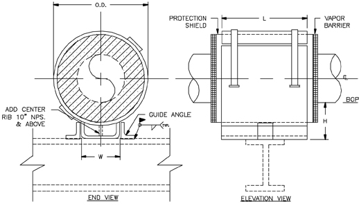 HS-4021 Guided Hot Pipe Shoe (U-Type Base, 360 Insulation)