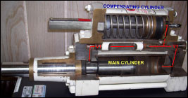 Cut-Section View of a Hydraulic Snubber