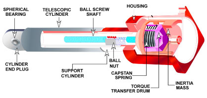 Cross Section View of a Mechanical Snubber