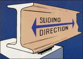 Slide plate diagram