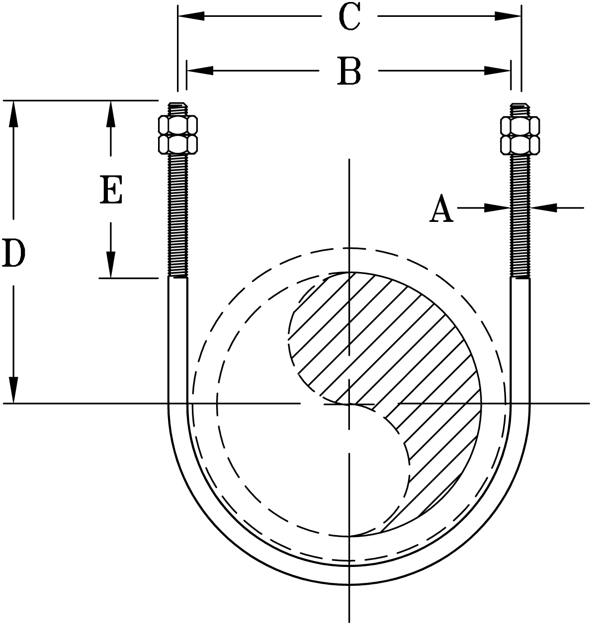 U-Bolts | Piping Technology & Products, Inc