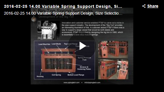 VARIABLE SPRING DESIGN, SIZE & SELECTION WEBINAR
