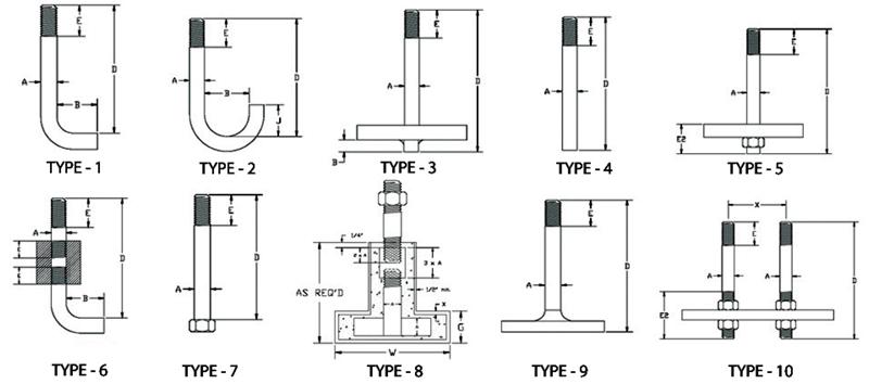Anchor bolts diagram