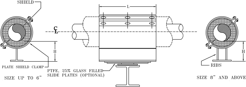 Fig. 4500: Insulated Shoe Support for Hot Pipe (Hot Shoe)