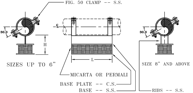 Fig. 4700: Clamped Shoe for Insulated Cold Lines