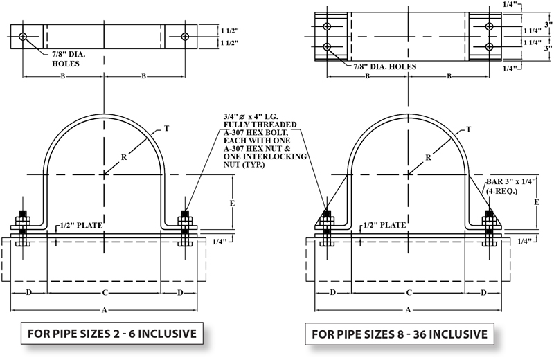 Fig. HD-1: Anchor Type Hold-Down for Pipe Line