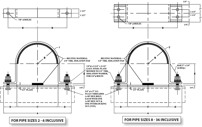 Fig. HD-3: Arrestor Type Hold-Down