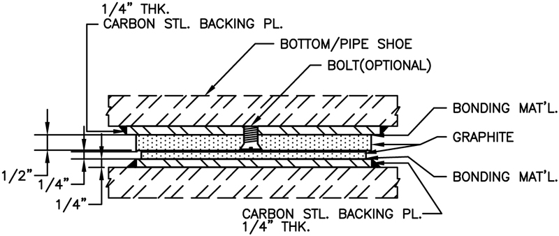 Graphite Slide Plates – Products | Piping Tech