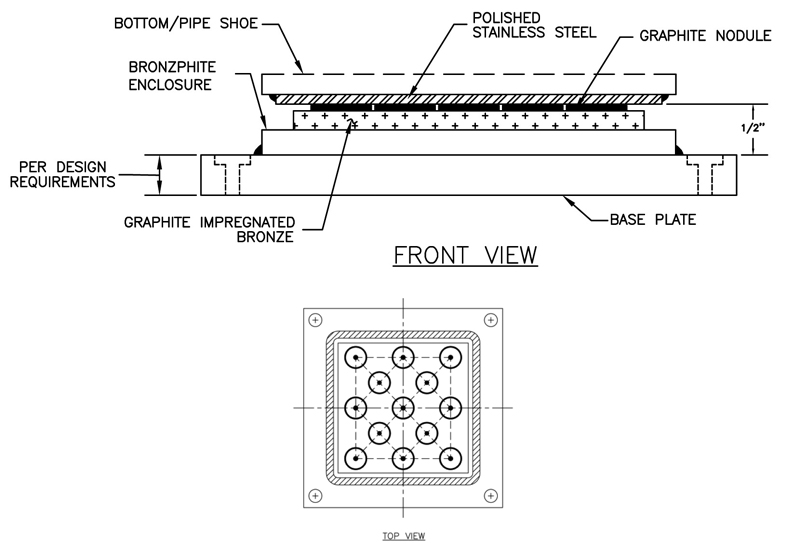 Bronzphite Slide Plates – Products | Piping Tech