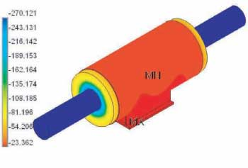 FEA on pipe shoe assembly for 6 inch pipe shoe