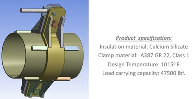Custom pipe clamp design