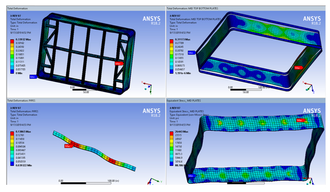 Ptp fea custom universal expansion joint