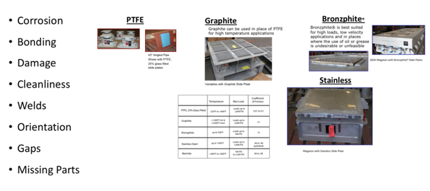 Slide plates inspections