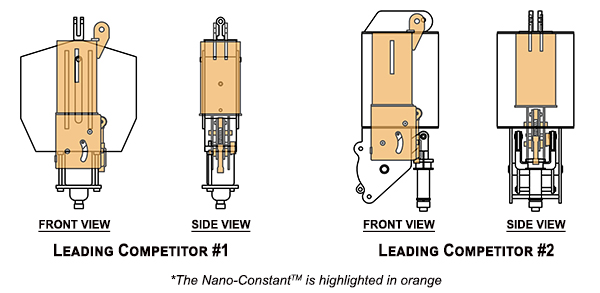 Nano constant vs leading competitors 600w