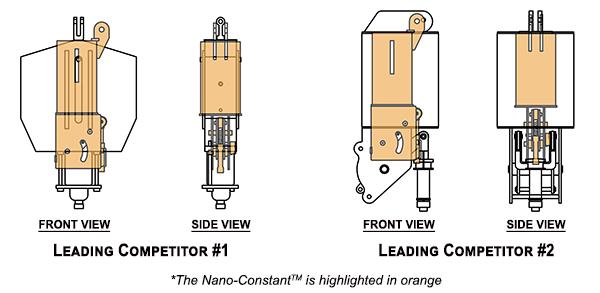 Nano constant vs leading competitors 600w