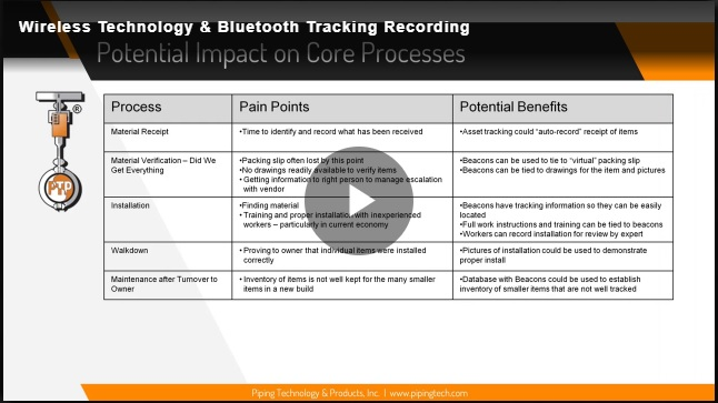 Wireless technology and bluetooth tracking still